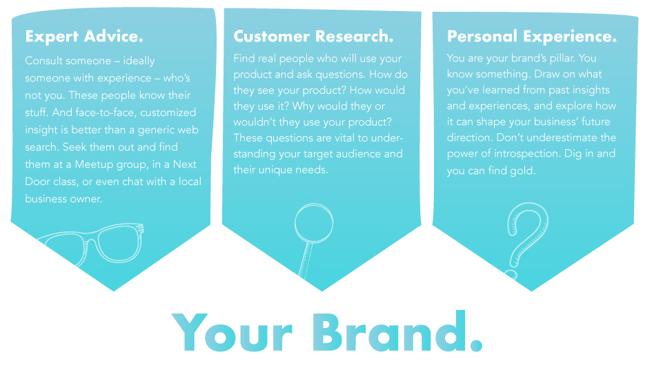Building the right brand for your small business
