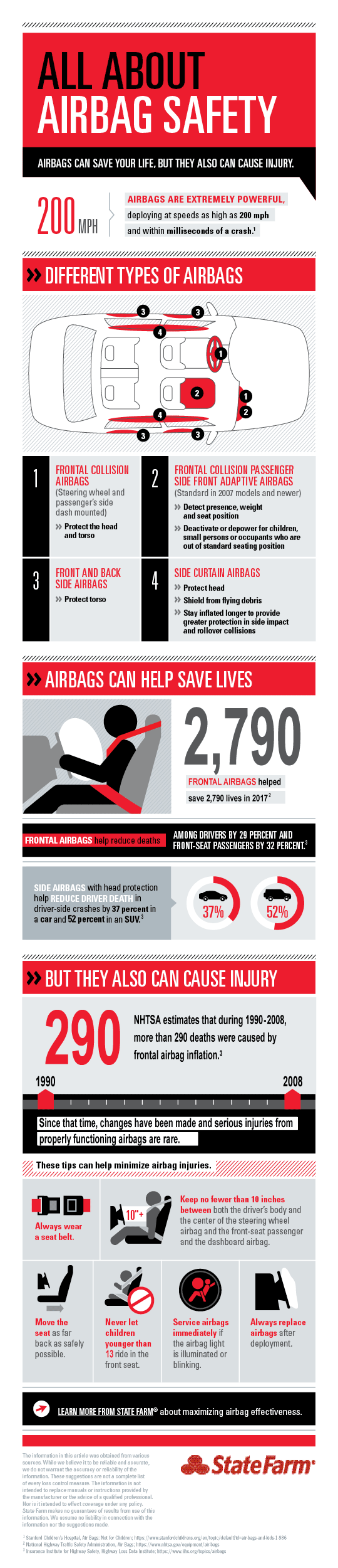 All About Airbag Safety infographic. A full description is available below the image.