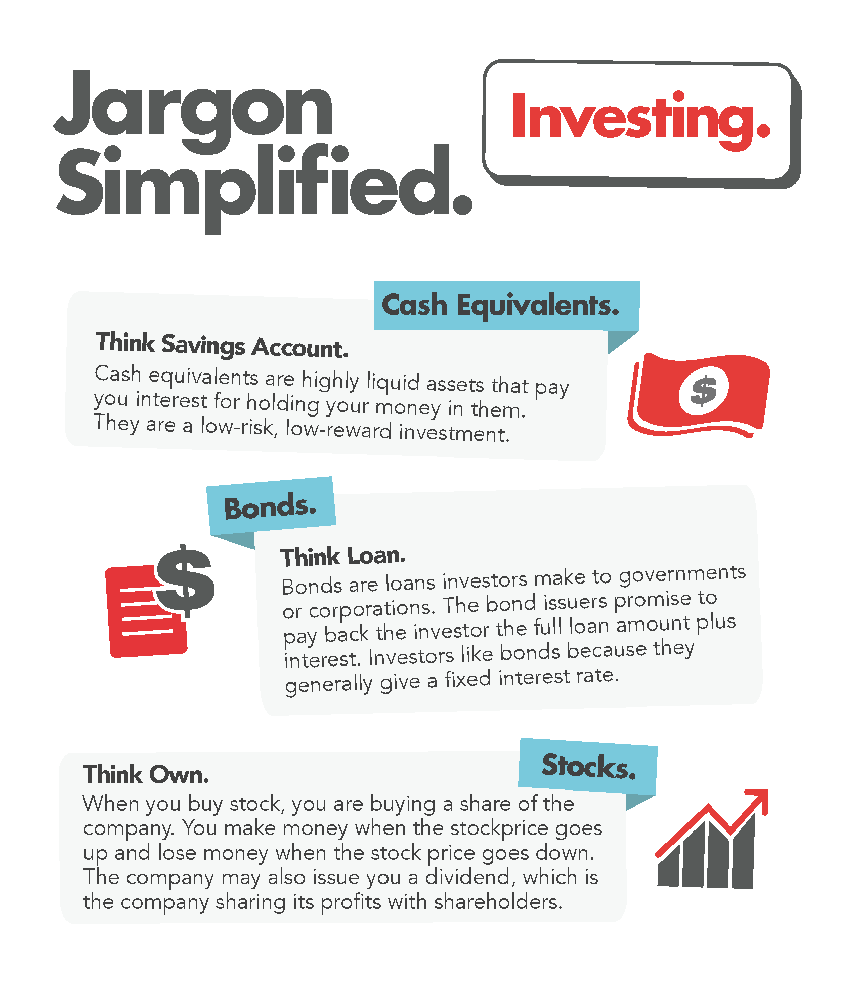 Investing infographic