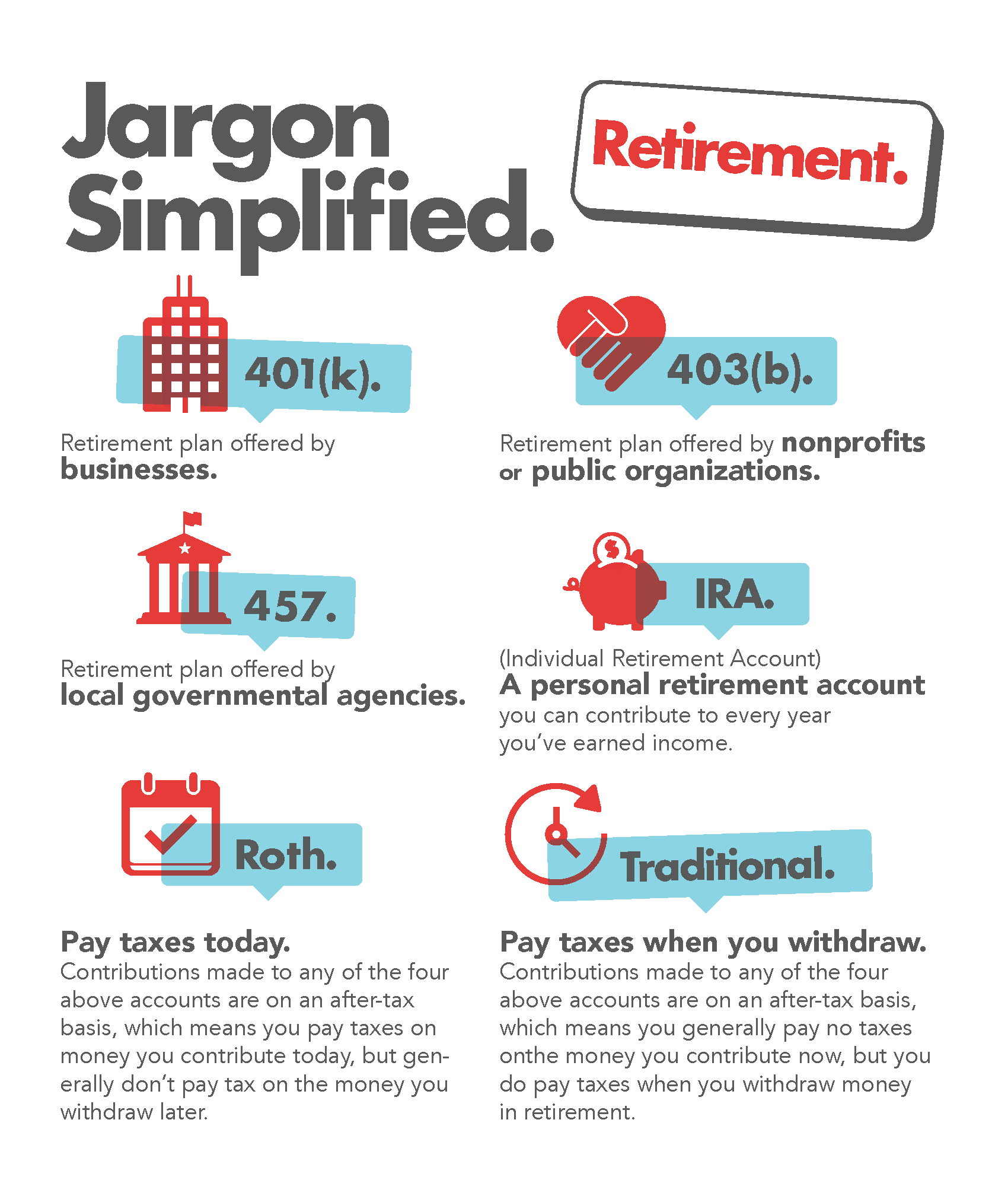 Financial Jargon - Retirement infographic