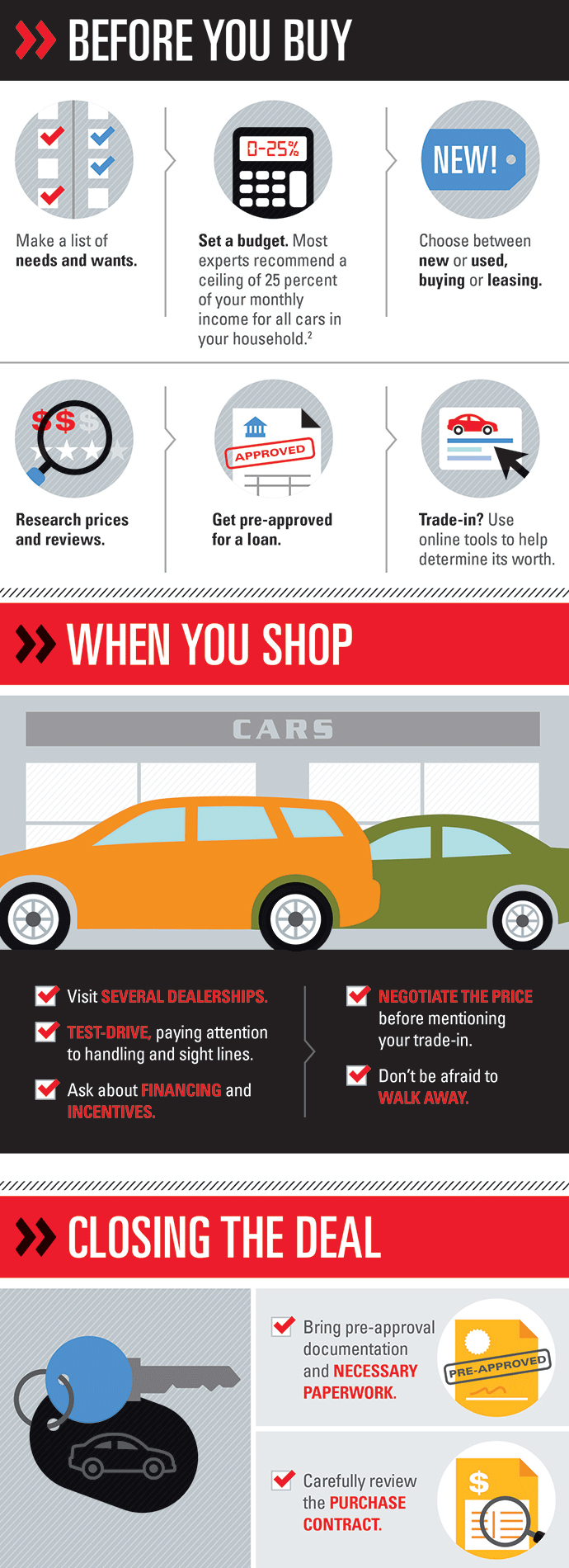 Car Buying Tips Infographic