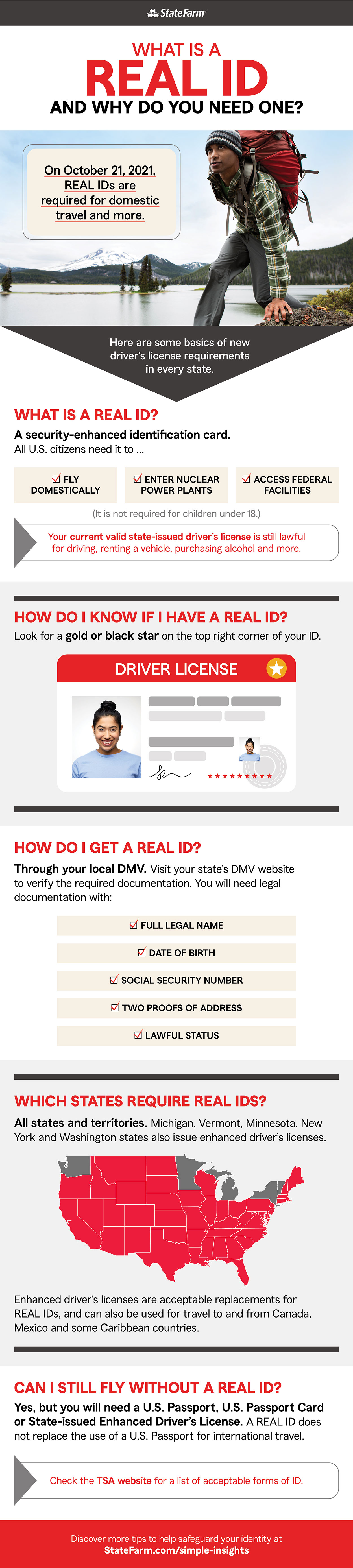 What Is A Real Id And Why Do You Need One State Farm
