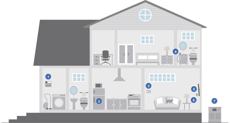 Ilustración de una vivienda inteligente