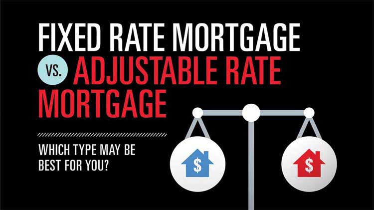 Fixed Rate Mortgage vs. Adjustable Rate Mortgage