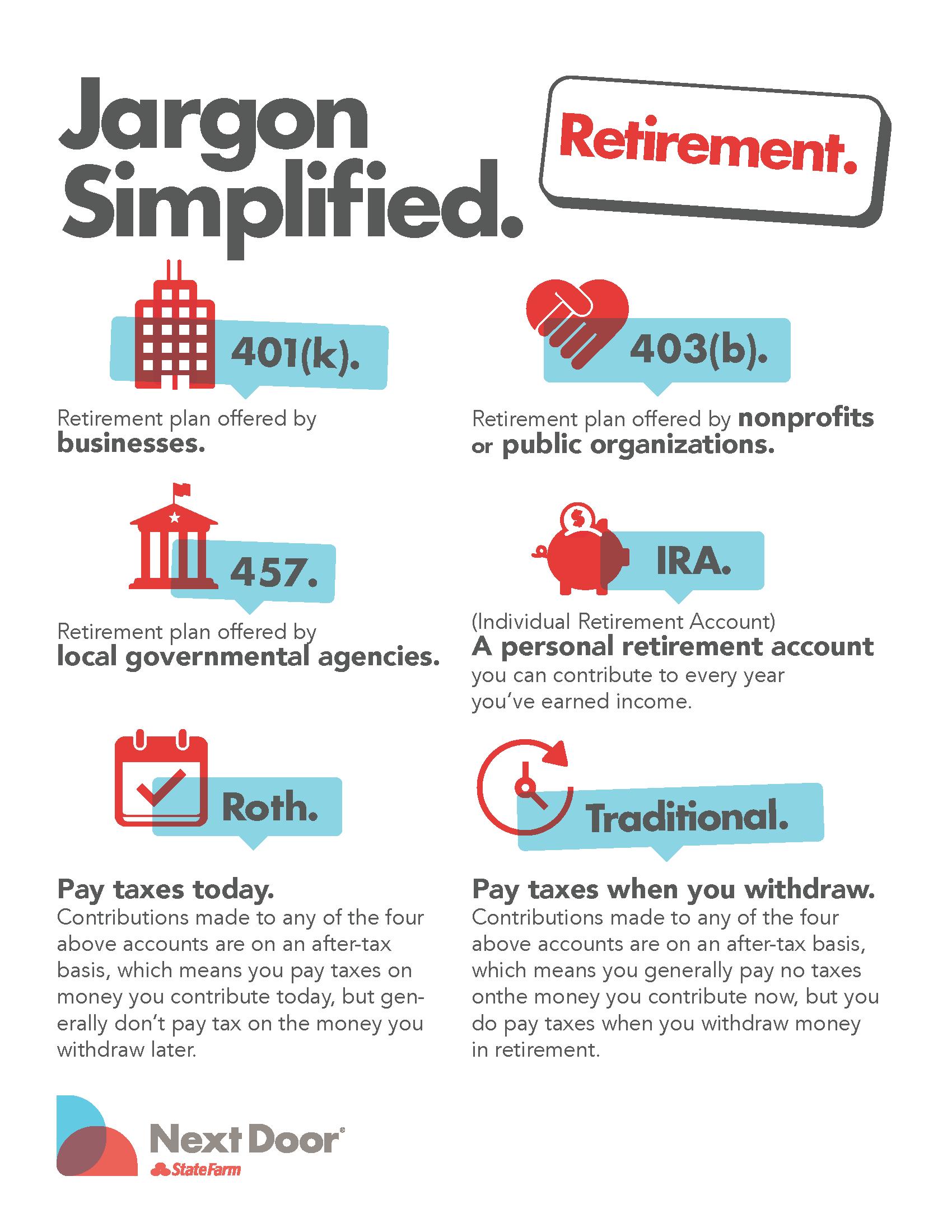 Financial Jargon - Retirement infographic